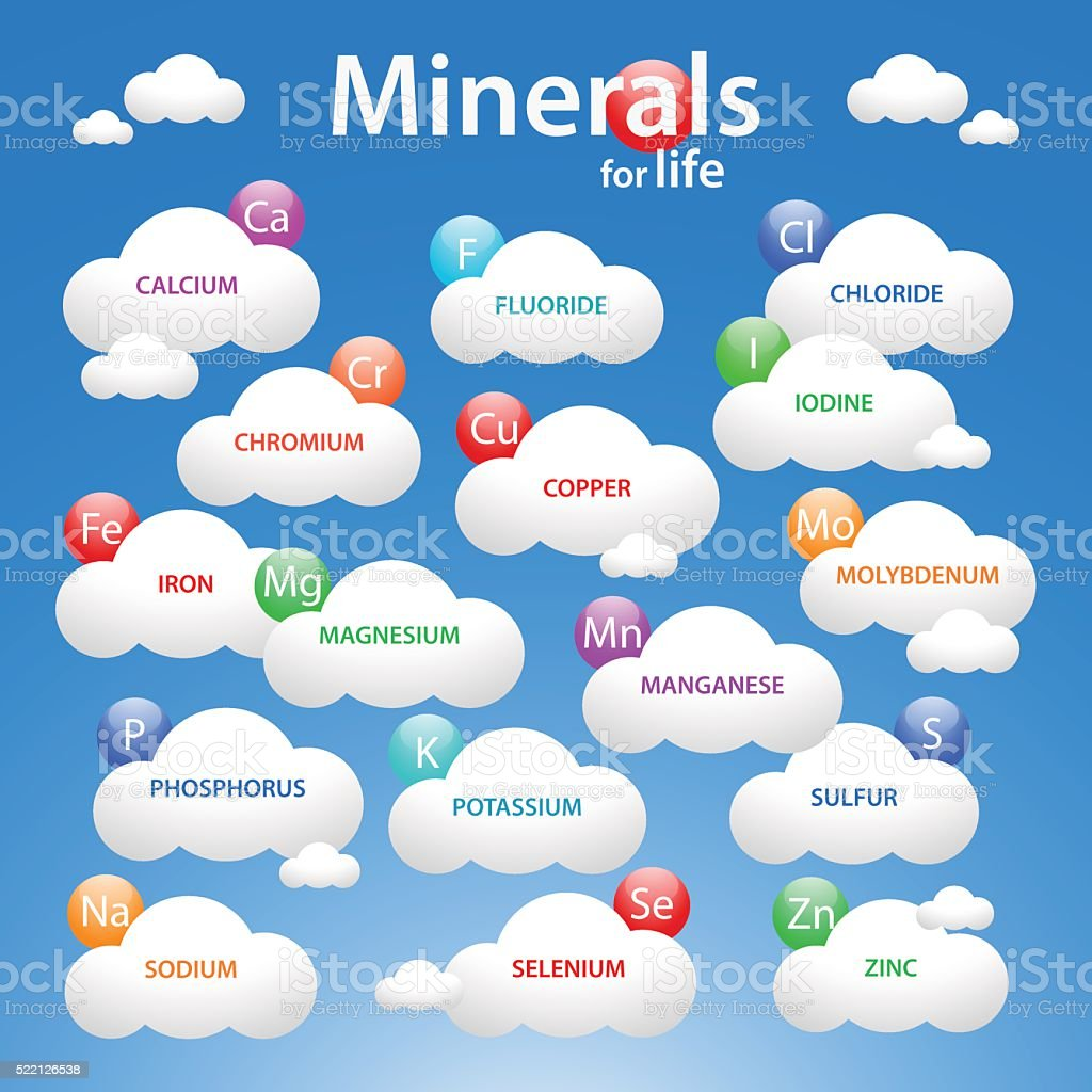 Minerals for life. Medical background with mineral nutrients. vector art illustration