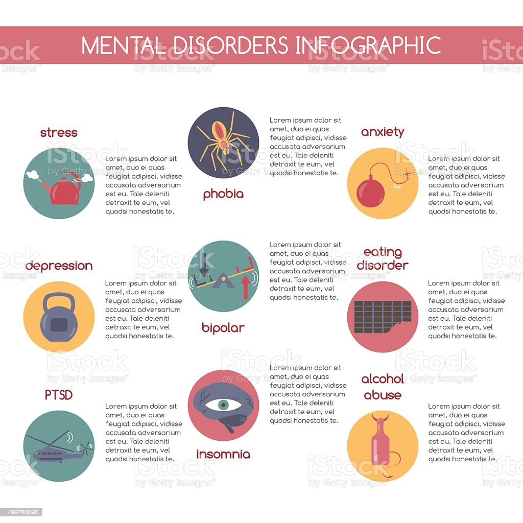Modern flat style infographic on most common mental disorders vector art illustration