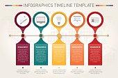 Modern infographics timeline template