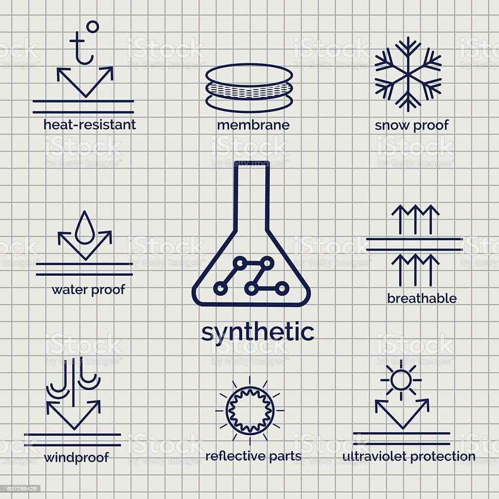 Modern syntetic fabric feature sketch icons vector art illustration