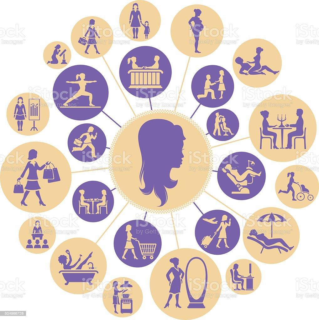 Modern women's life vector art illustration