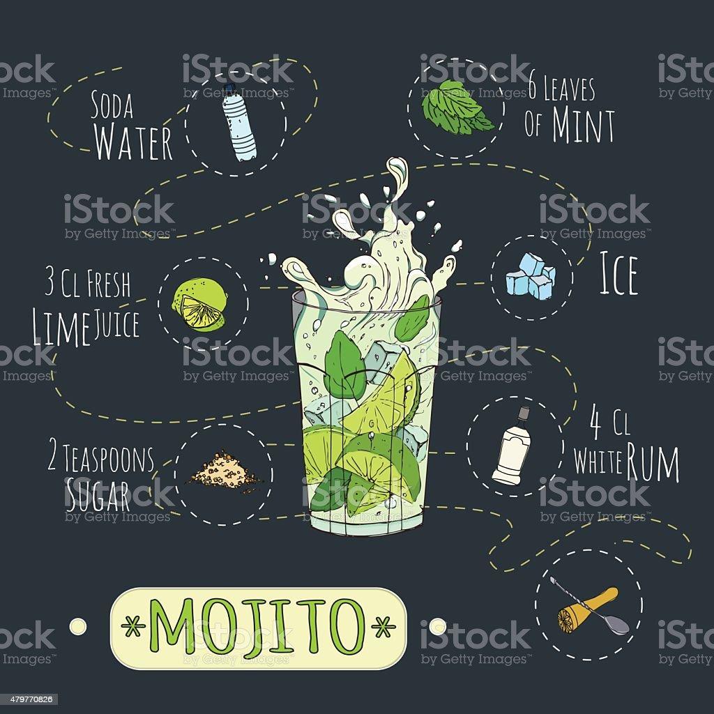 Mojito1 vector art illustration