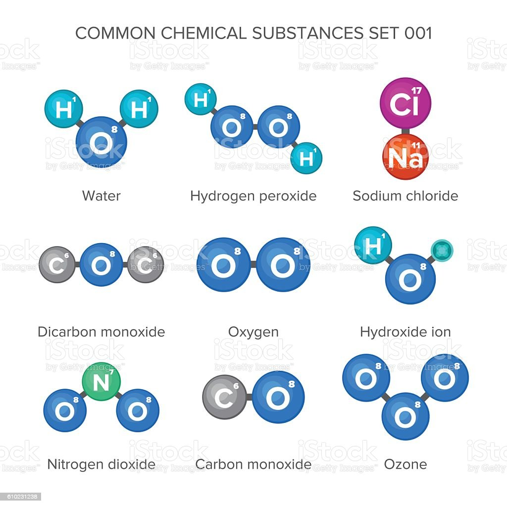 Molecular structures of common chemical substances vector art illustration