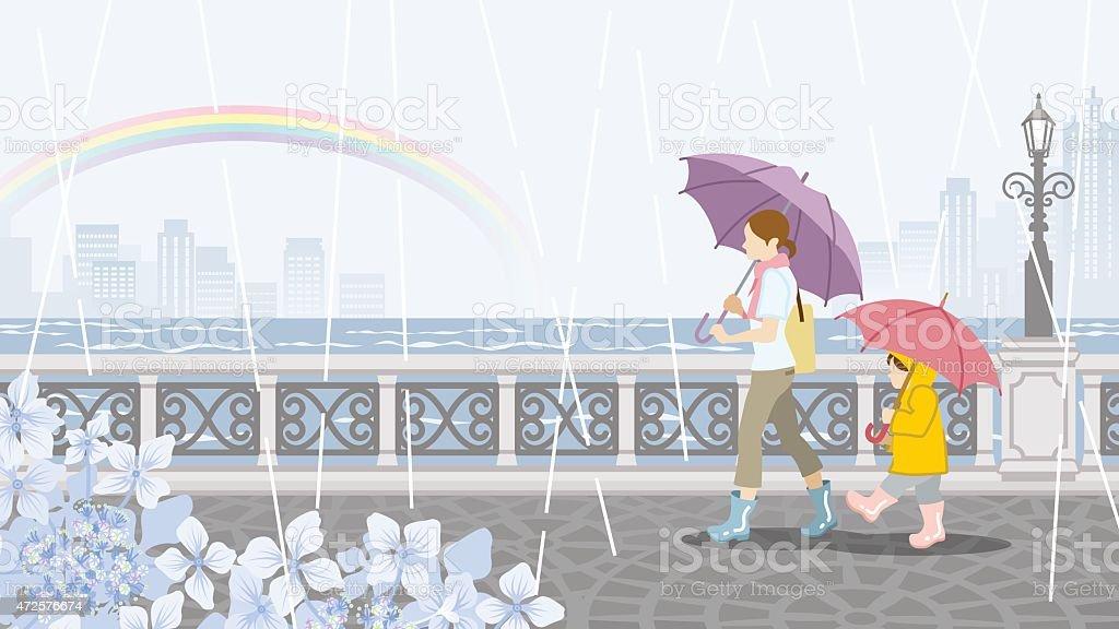 my childhood days in rainy season esay