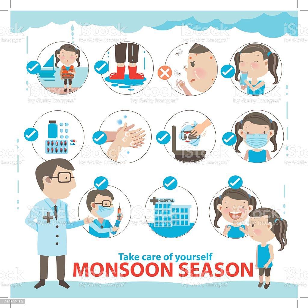 La stagione dei monsoni illustrazione royalty-free