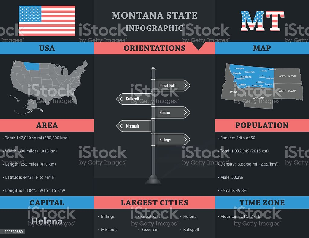 USA - Montana state infographic template vector art illustration