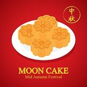 Moon Cakes on white Dish