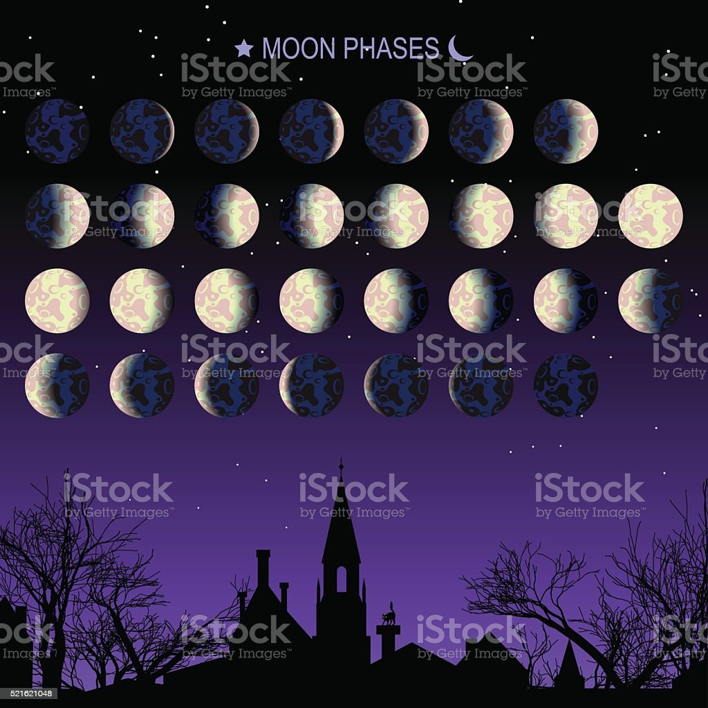 Moon phases on a night old city background. vector art illustration