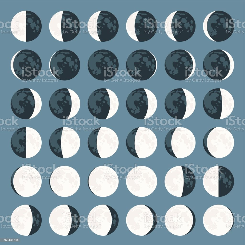 Moon phases. vector art illustration