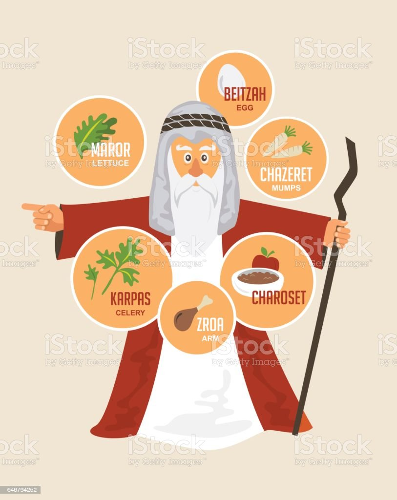 Moses over traditional Passover food. Jewish holiday illustration vector art illustration