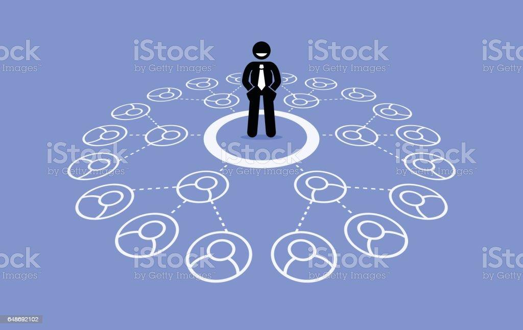 Multilevel marketing MLM. vector art illustration