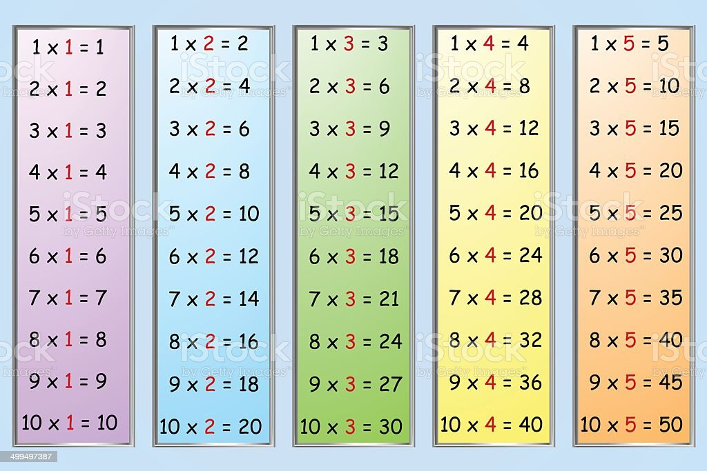 Multiplication table 1-5 vector art illustration