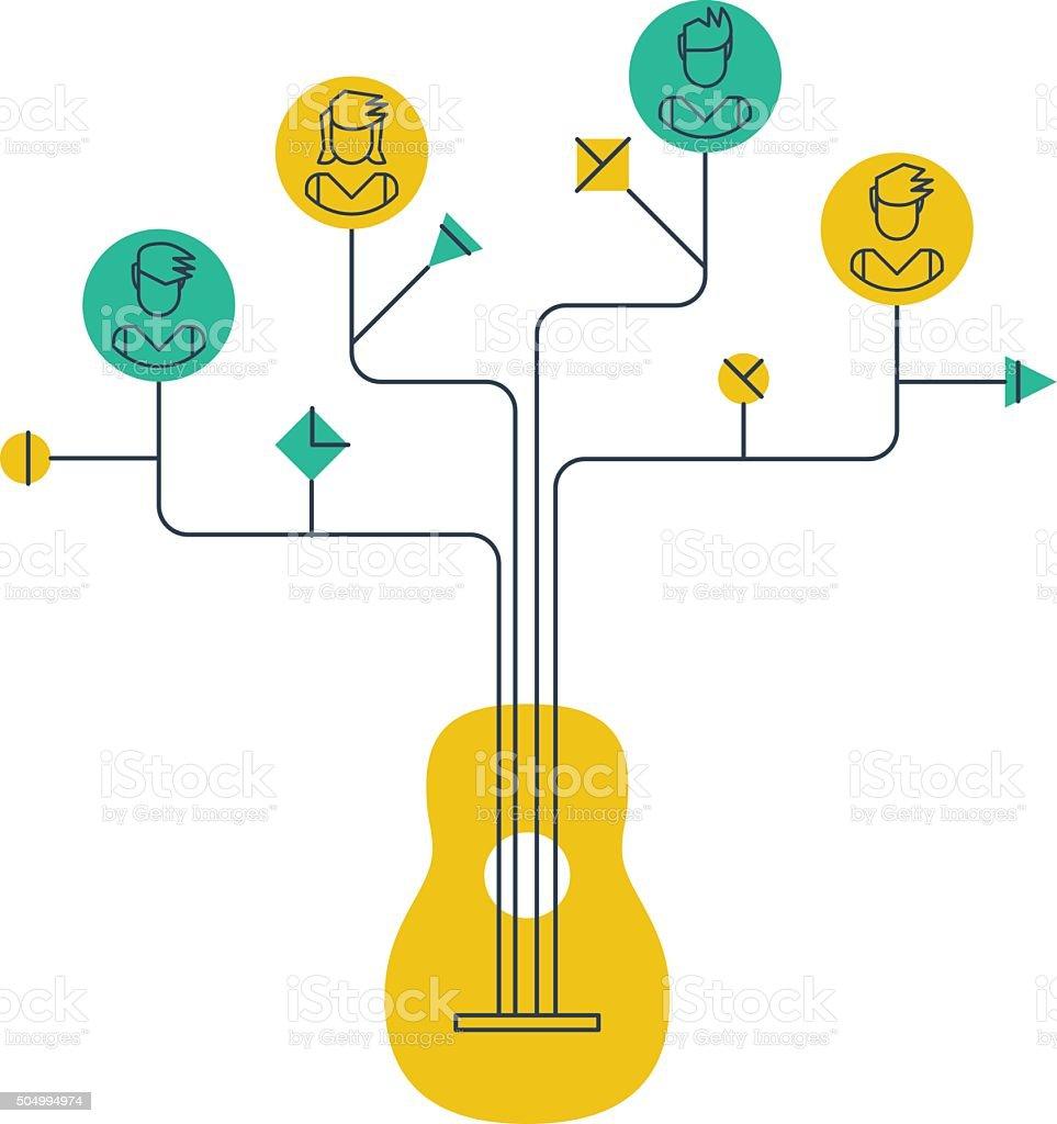 Music school. Rock guitar group vector art illustration