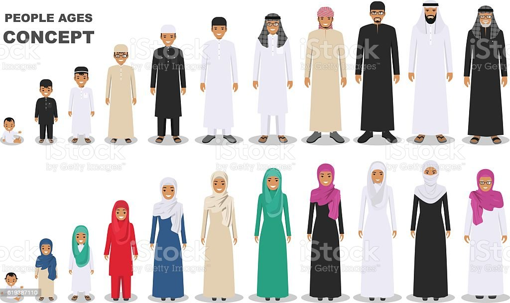 Muslim father, mother, son, daughter, grandmother and grandfather standing together. vector art illustration