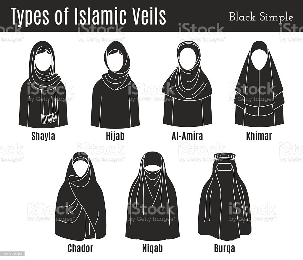 Muslim, Islamic female headgear vector art illustration