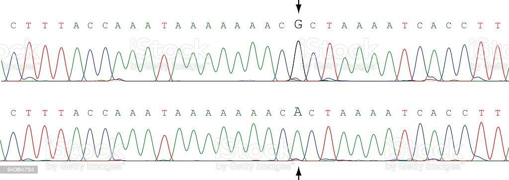 DNA mutation vector art illustration