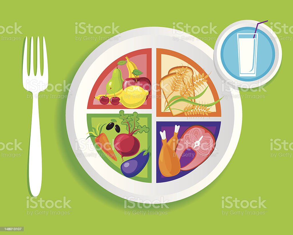 my_plate_dinner vector art illustration