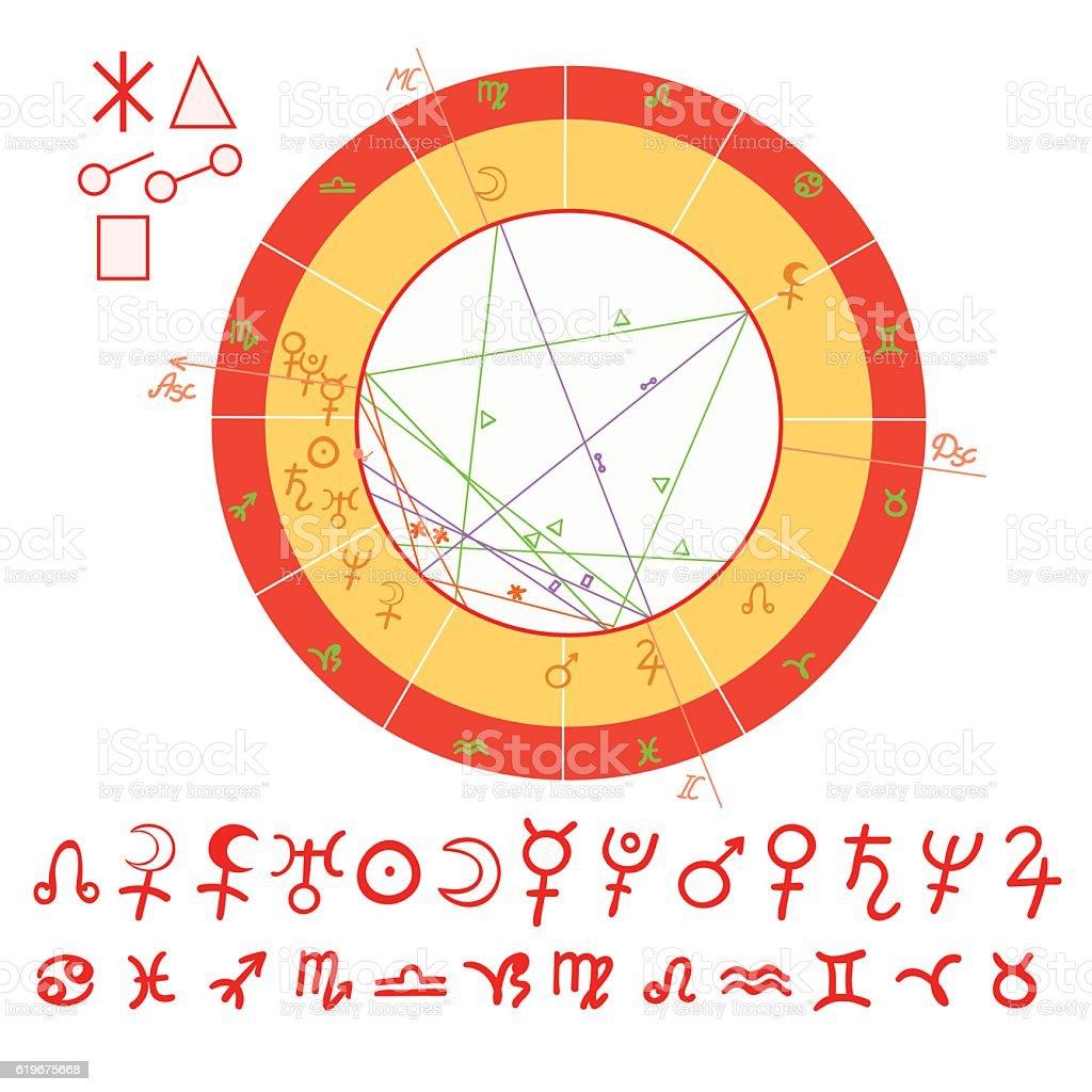 Natal astrological chart zodiac signs vector illustration stock natal astrological chart zodiac signs vector illustration royalty free stock vector art geenschuldenfo Images