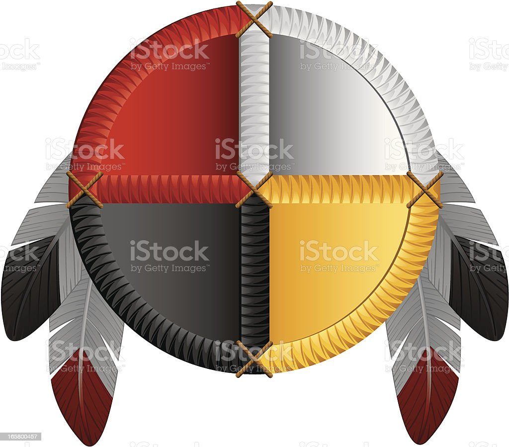 Native American Medicine Wheel vector art illustration