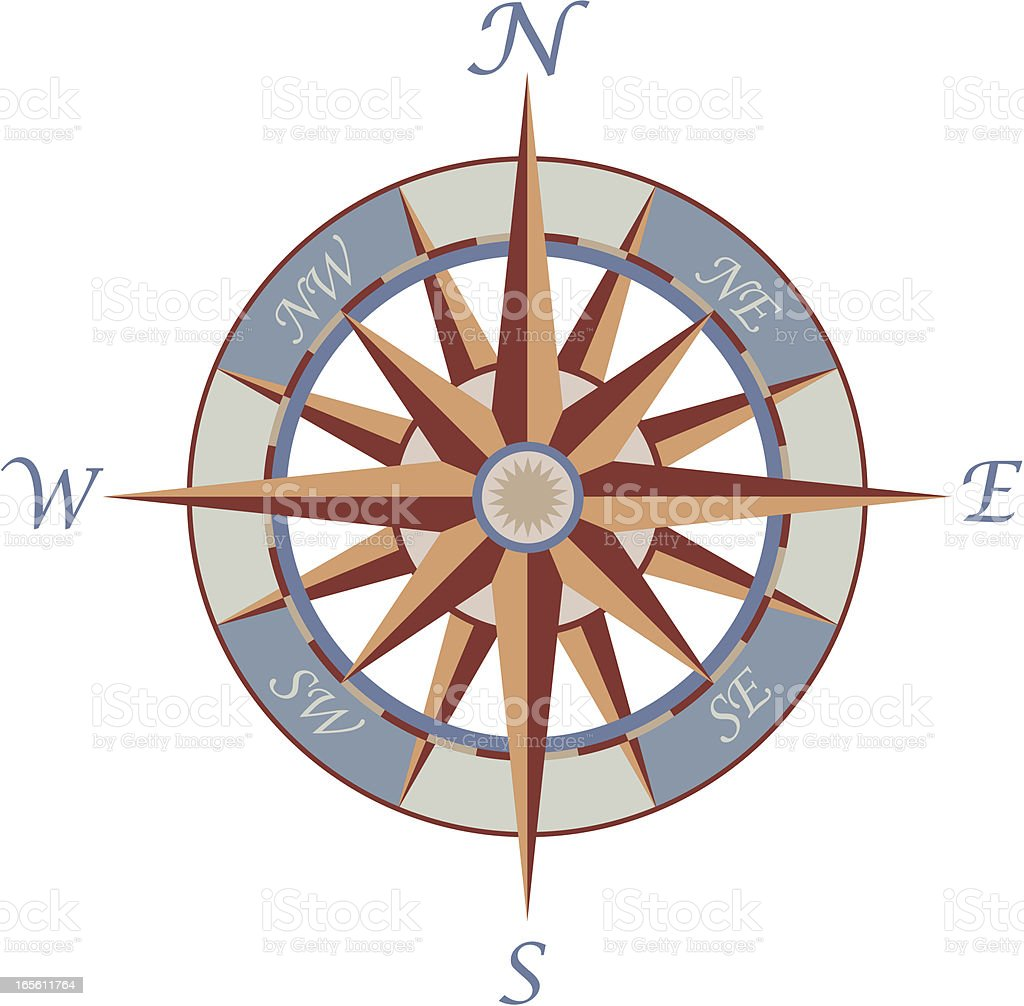 Compass Nautique royalty-free stock vector art