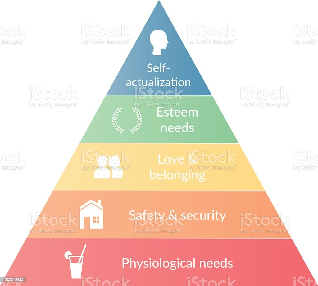 Needs Pyramid vector art illustration
