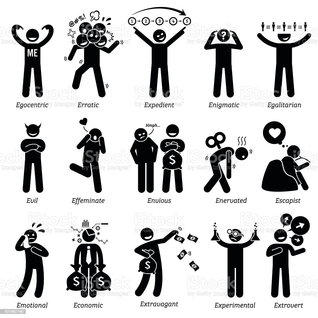 Negative and Neutral Personalities Character Traits. Stick Figures Man Icons. vector art illustration