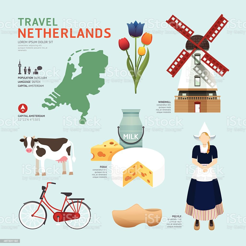 Netherland Flat Icons Design Travel Concept.Vector vector art illustration
