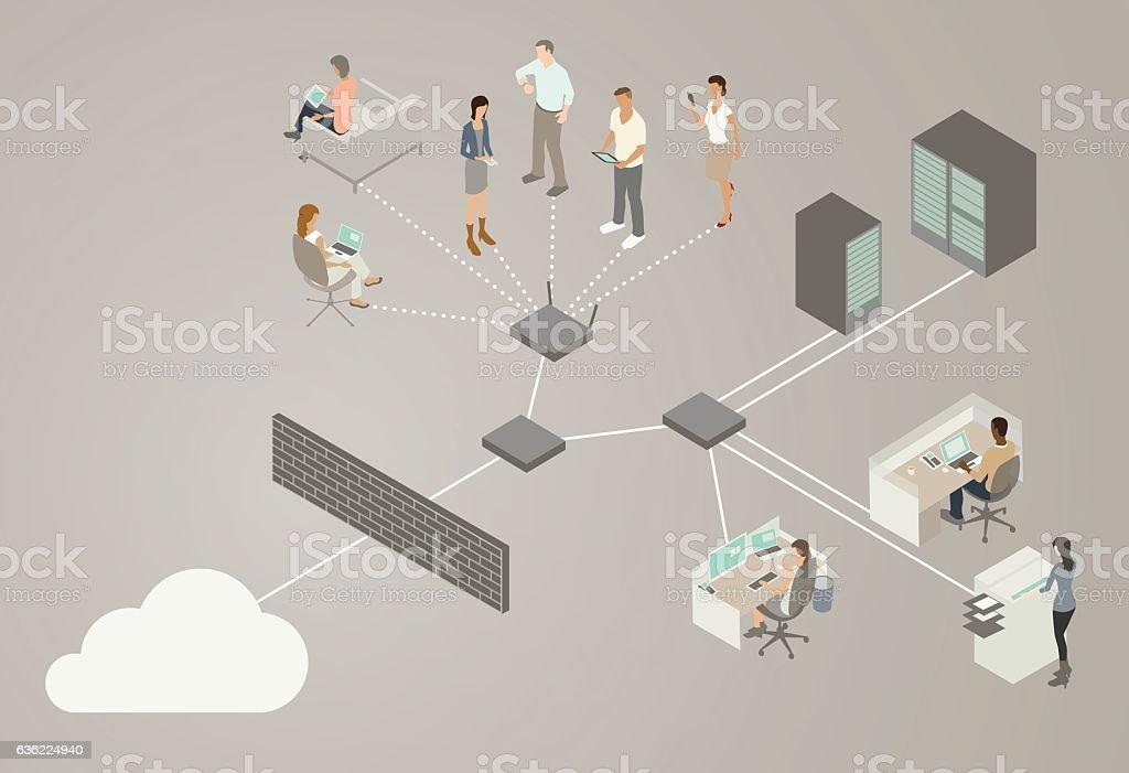 LAN Network Diagram vector art illustration