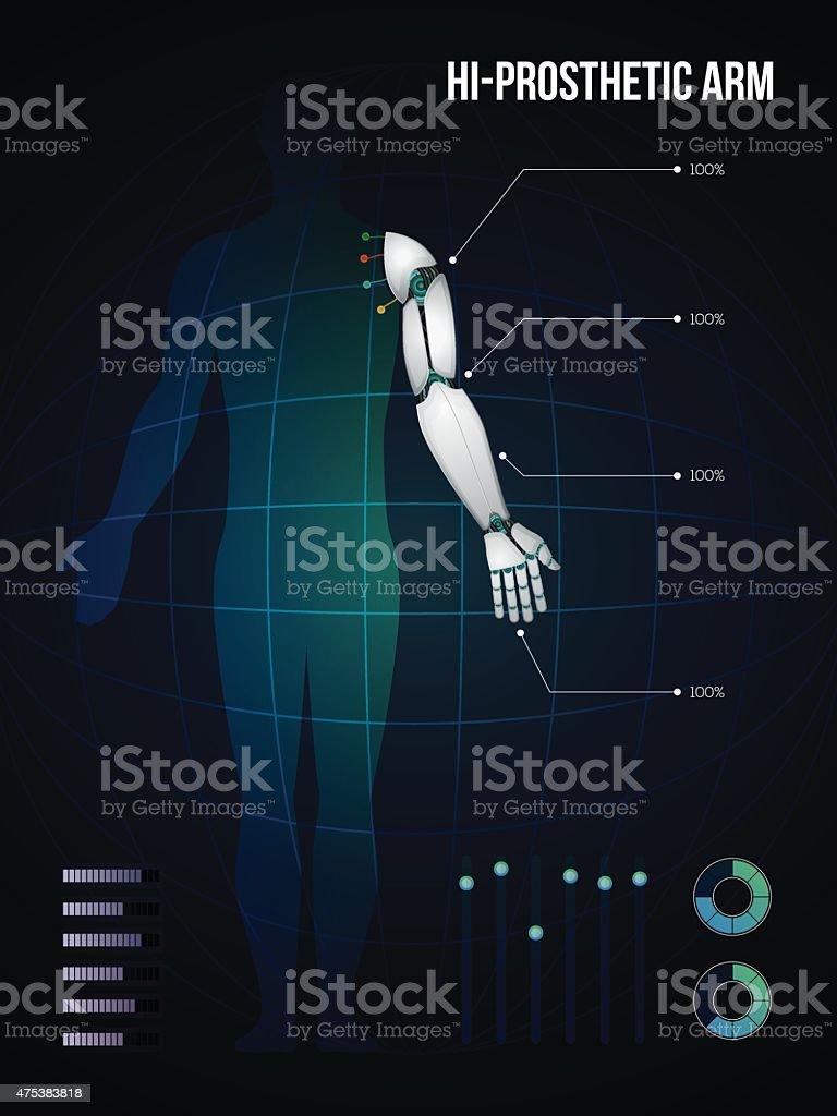 new technology of  hi-prosthetic arm, vector vector art illustration