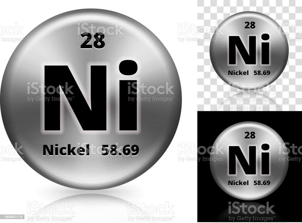 Nickel Circle Element Background Set vector art illustration