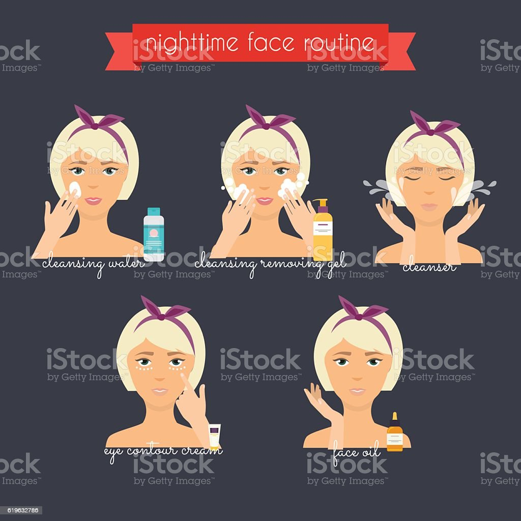 Nighttime face care routine. Everyday Skincare and makeup. vector art illustration