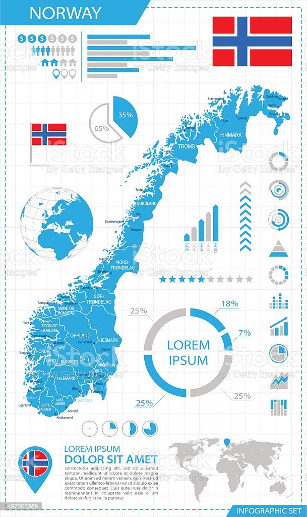 Norway - infographic map - Illustration vector art illustration