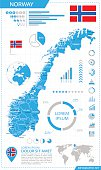 Norway - infographic map - Illustration
