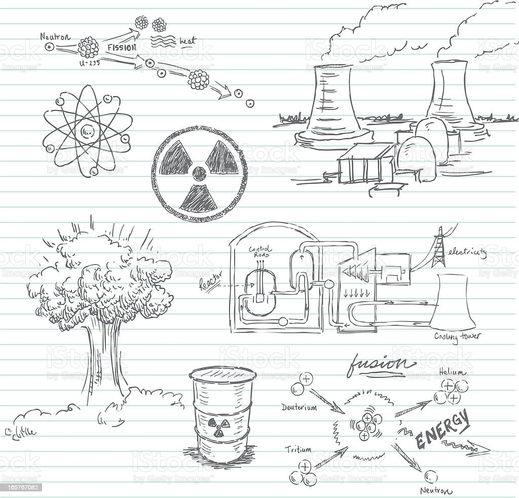 Nuclear Doodle vector art illustration