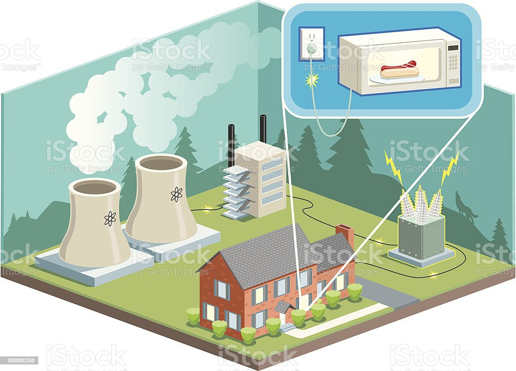 Nuclear Energy Powers A Microwave Which Cooks Hot Dog vector art illustration