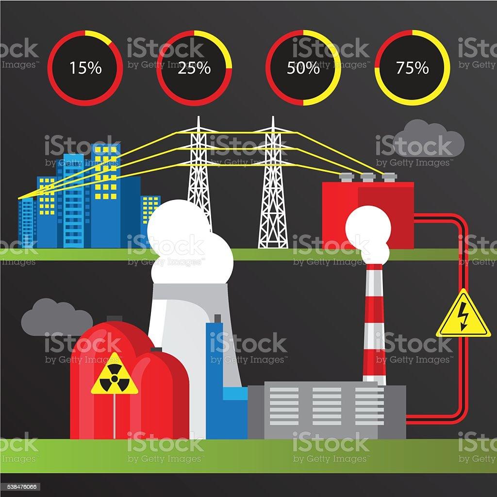 Nuclear power plant illustration. Trendy infographics vector art illustration