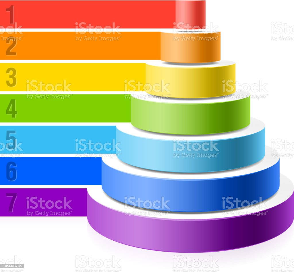 Numbered pyramid chart in rainbow colors vector art illustration