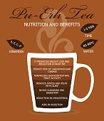 Nutrition and Benefits Tea