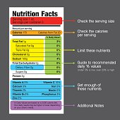 Nutrition Facts Label Guide