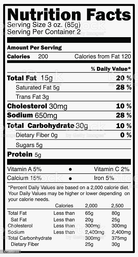 Nutrition facts label isolated on white vector art illustration