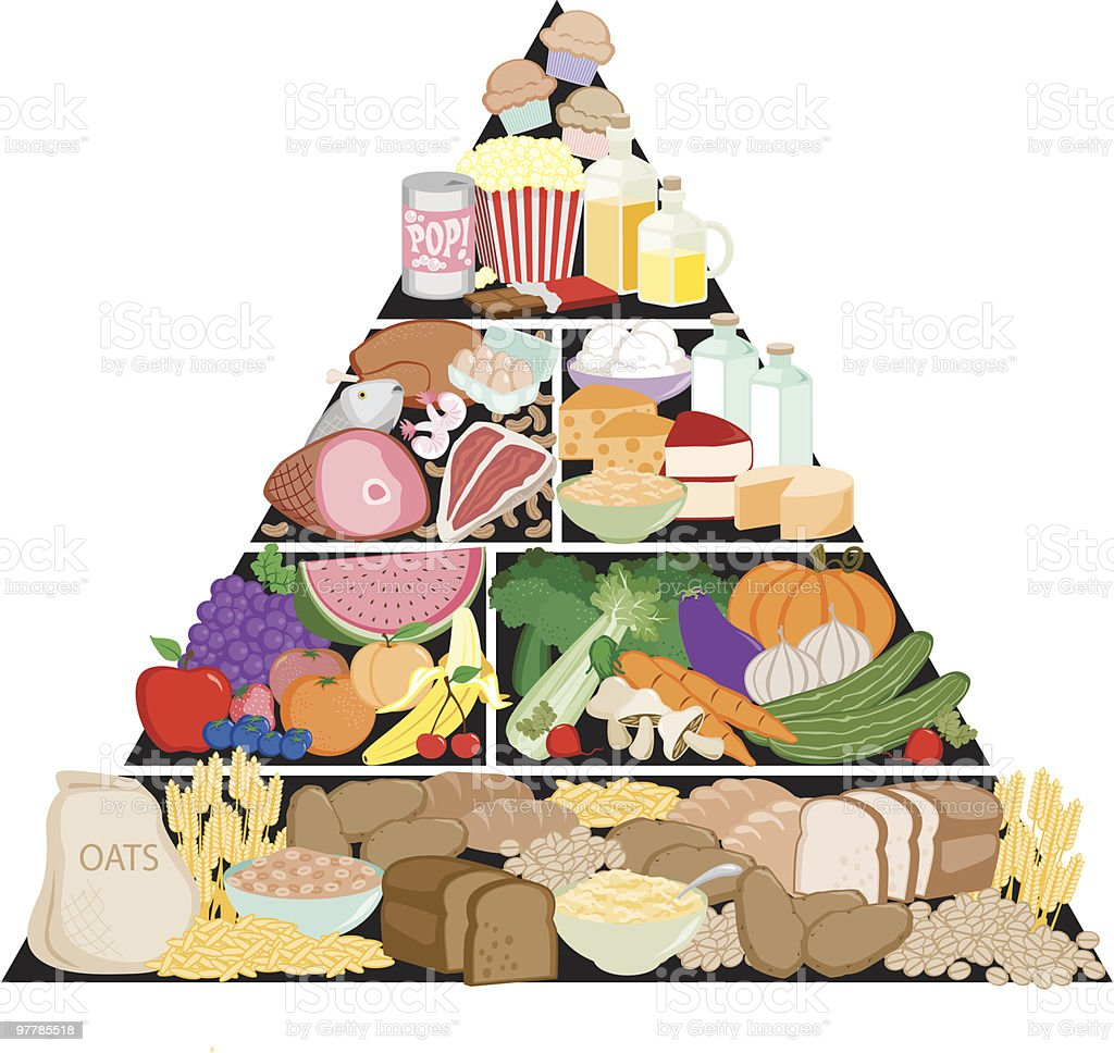 Nutritional Food Pyramid, Isolated on White royalty-free stock vector art