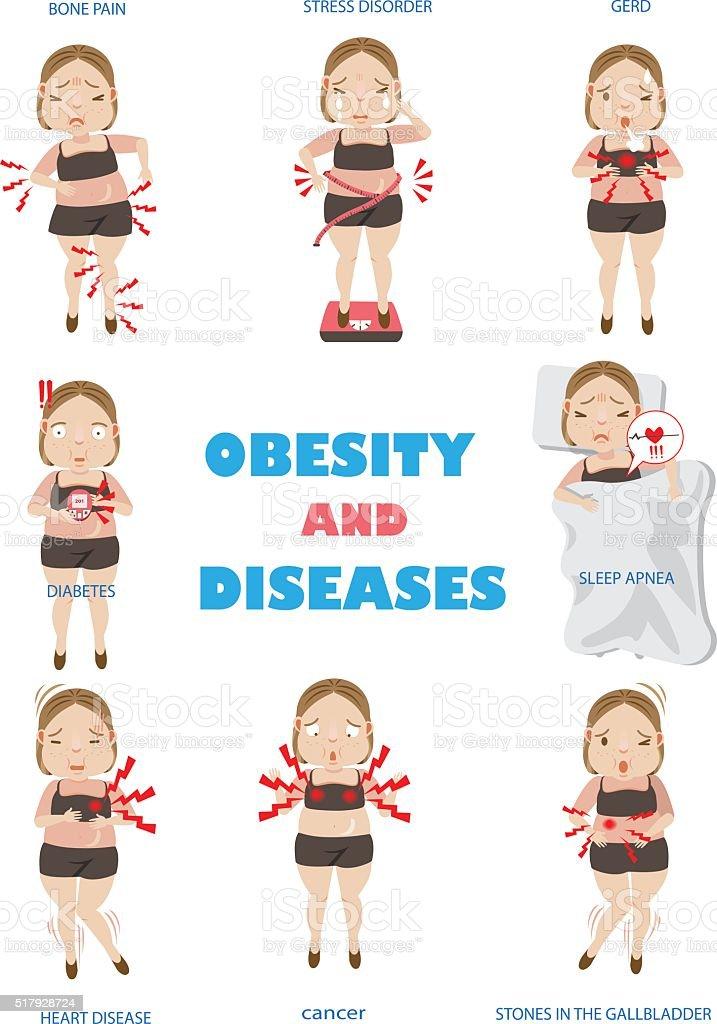 L'obesità e malattie illustrazione royalty-free
