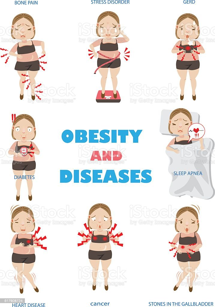 Obesity and disease vector art illustration