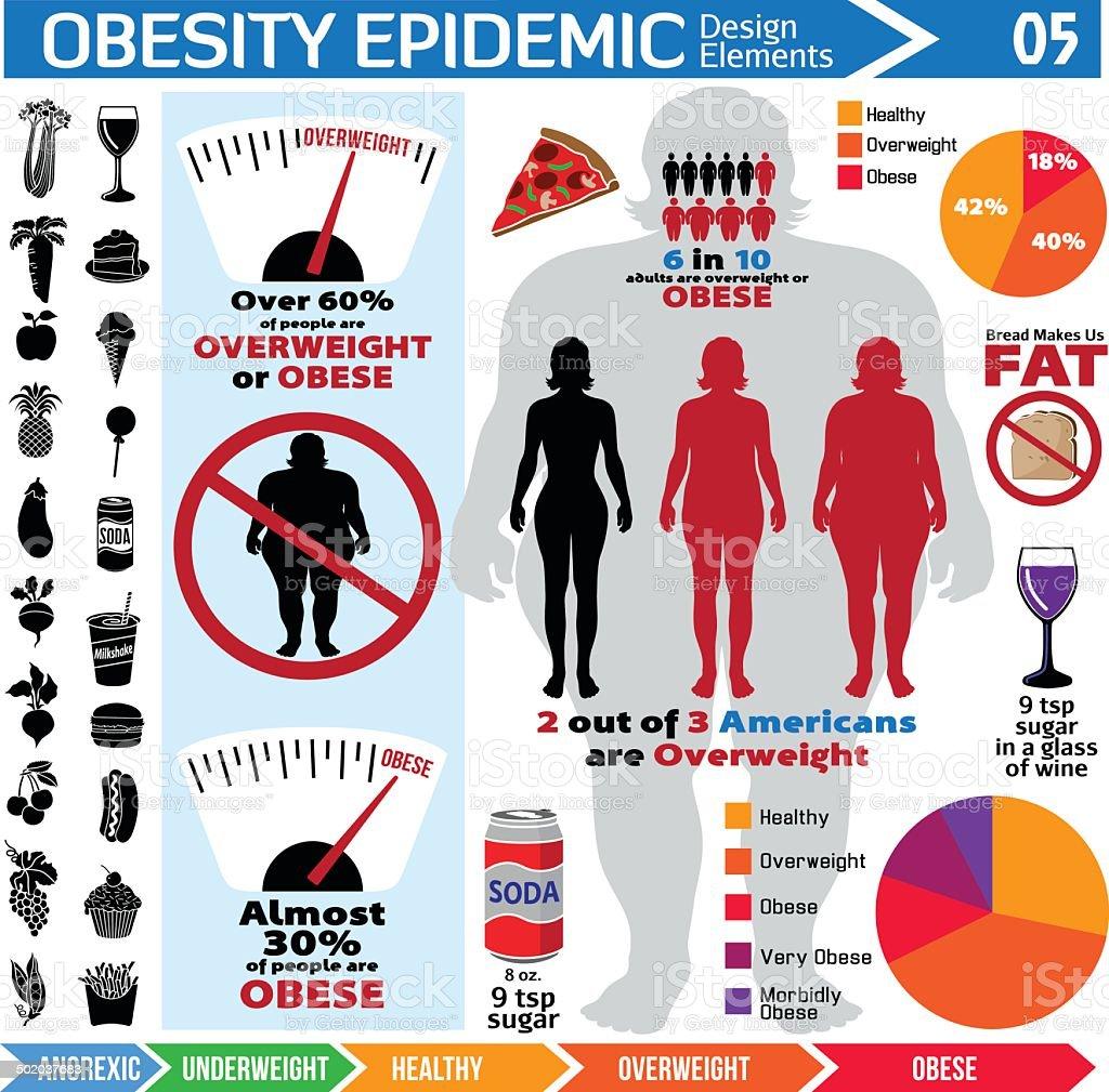 obesity epidemic infographic design elements vector art illustration