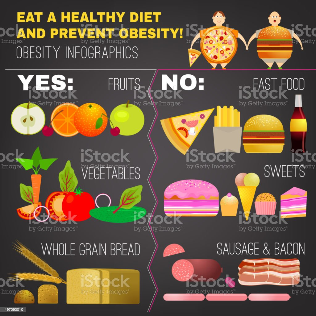 Obesity Infographic 01 A vector art illustration