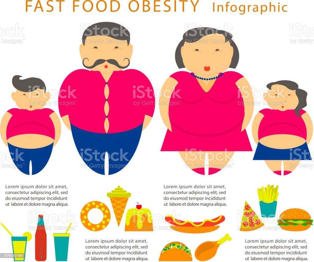 Obesity infographic template vector art illustration