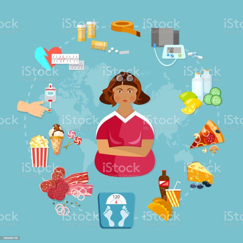 Obesity problem infographics fat people bad food vector art illustration