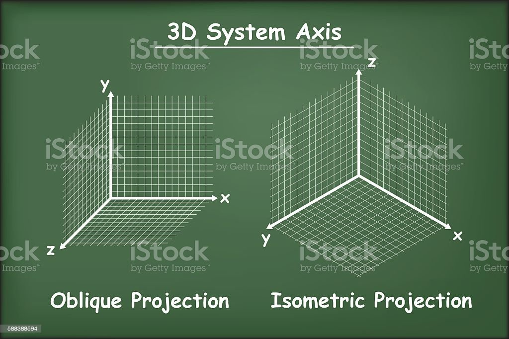 Oblique and Isometric projections on green chalkboard vector vector art illustration