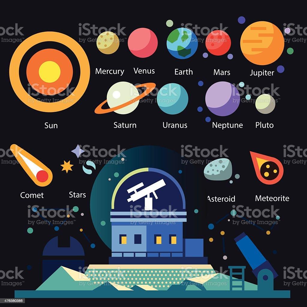 Observatory, solar system vector art illustration