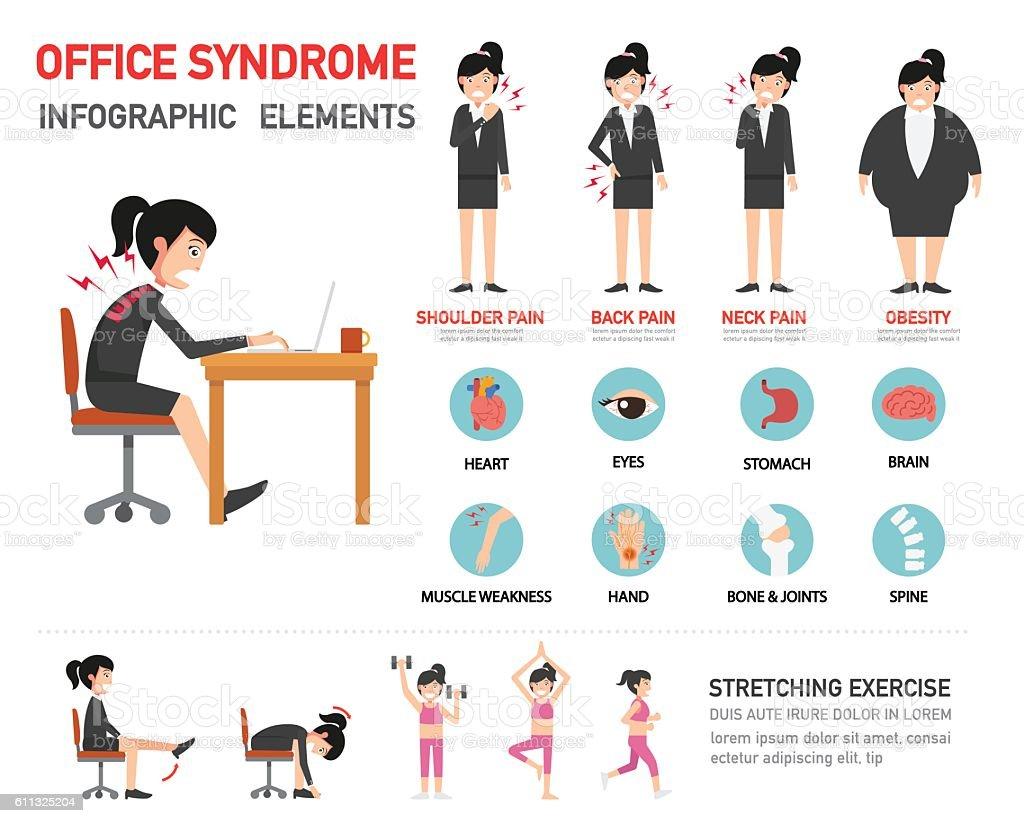 office syndrome infographic,illustration vector art illustration